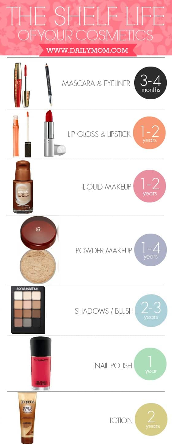 Bathroom items you need to ditch immediately - cosmetics